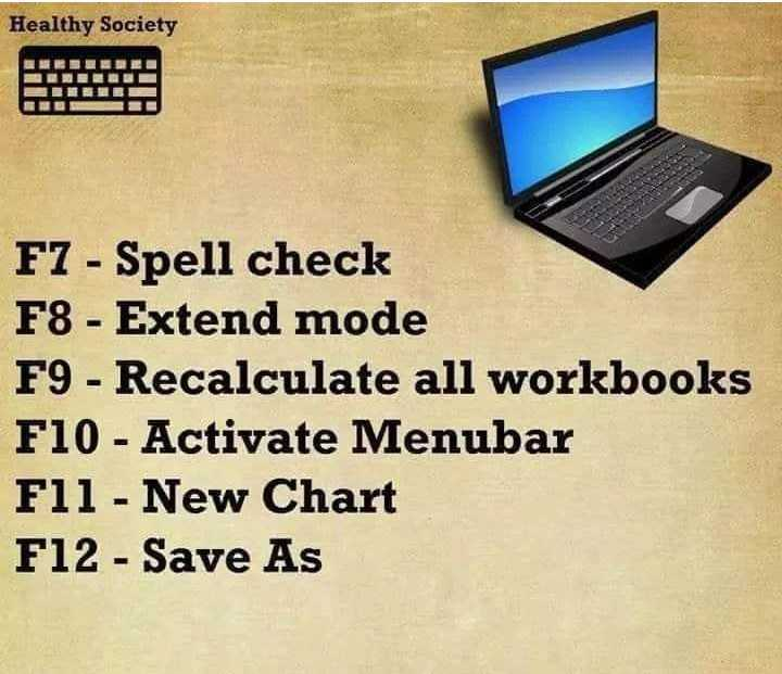 How To Learn English - Healthy Society FI - Spell check F8 - Extend mode F9 - Recalculate all workbooks F10 - Activate Menubar F11 - New Chart F12 - Save As - ShareChat