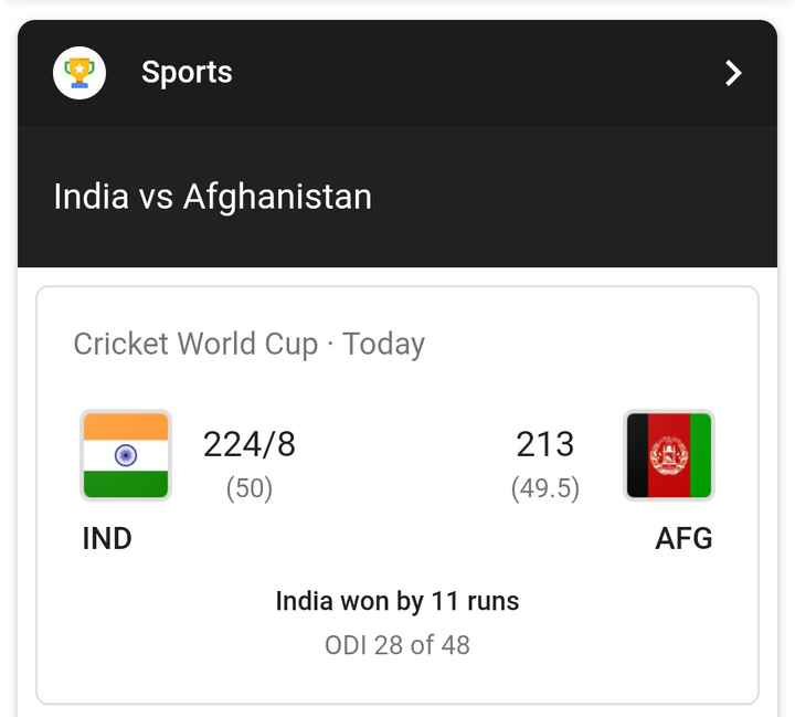 🏏 IND vs AFG - Sports India vs Afghanistan Cricket World Cup · Today 224 / 8 ( 50 ) 213 ( 49 . 5 ) IND AFG India won by 11 runs ODI 28 of 48 - ShareChat