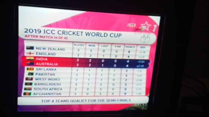 🏏IND vs AUS - 2019 ICC CRICKET WORLD CUP AFTER MATCH 14 OF 45 WON Oo NEW ZEALAND ENGLAND INDIA AUSTRALIA SRI LANKA PAKISTAN WEST INDIES BANGLADESH SOUTH AFRICA AFGHANISTAN TOP 4 TEAMS QUALIFY FOR THE SEMI - FINALS - ShareChat