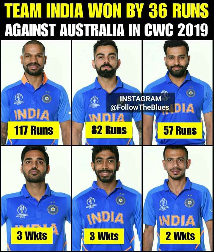 🏏IND vs AUS - TEAM INDIA WON BY 36 RUNS AGAINST AUSTRALIA IN CWC 2019 INDIA 117 Runs 17 Runs INSTAGRAM @ Follow The Blues D A INDIA 82 Runs 57 Runs 82 Runs 157 Runs 3 WKTS INDIA 3 WEES INDIA 2 Wkts 3 Wkts 3 Wkts - ShareChat