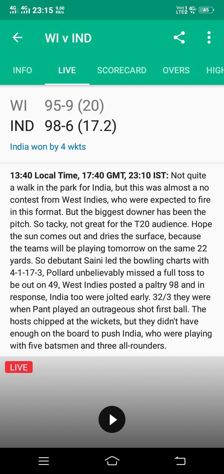 🏏 IND 🇮🇳 vs WI 🔴 1st T20 - 40 441 23 : 15 Rio YPE2 4G , 45 F WI v IND : INFO LIVE SCORECARDOVERS HIGH WI 95 - 9 ( 20 ) IND 98 - 6 ( 17 . 2 ) India won by 4 wkts 13 : 40 Local Time , 17 : 40 GMT , 23 : 10 IST : Not quite a walk in the park for India , but this was almost a no contest from West Indies , who were expected to fire in this format . But the biggest downer has been the pitch . So tacky , not great for the T20 audience . Hope the sun comes out and dries the surface , because the teams will be playing tomorrow on the same 22 yards . So debutant Saini led the bowling charts with 4 - 1 - 17 - 3 , Pollard unbelievably missed a full toss to be out on 49 , West Indies posted a paltry 98 and in response , India too were jolted early . 32 / 3 they were when Pant played an outrageous shot first ball . The hosts chipped at the wickets , but they didn ' t have enough on the board to push India , who were playing with five batsmen and three all - rounders . LIVE - ShareChat
