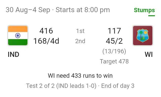 🏏 IND 🇮🇳 vs WI 🔴 2nd Test - 30 Aug - 4 Sep · Starts at 8 : 00 pm Stumps 416 168 / 40 1st 2nd 117 45 / 2 ( 13 / 196 ) Target 478 IND WI WI need 433 runs to win Test 2 of 2 ( IND leads 1 - 0 ) · End of day 3 - ShareChat