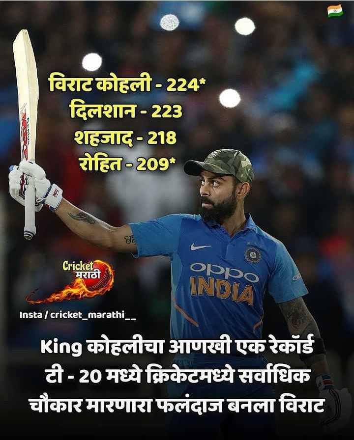 🏏IND vs WI T20 - विराट कोहली - 224 * दिलशान - 223 शहजाद - 218 रोहित - 209 * Cricket . मराठी oppo INDIA Insta / cricket _ marathi king कोहलीचा आणखी एक रेकॉर्ड | टी - 20 मध्ये क्रिकेटमध्ये सर्वाधिक चौकार मारणारा फलंदाज बनला विराट - ShareChat