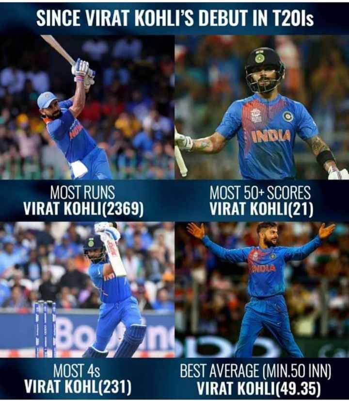 🏏IND vs WI - SINCE VIRAT KOHLI ' S DEBUT IN T20ls INDIA MOST RUNS VIRAT KOHLI ( 2369 ) MOST 50 + SCORES VIRAT KOHLI ( 21 ) BUD MOST 4s VIRAT KOHL ( 231 ) BEST AVERAGE ( MIN . 50 INN ) VIRAT KOHLI ( 49 . 35 ) - ShareChat