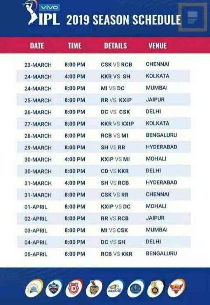 📅IPL टाइम टेबल - vivo 2 IPL 2019 SEASON SCHEDULE DATE TIME DETAILS VENUE 23 - MARCH 8 : 00 PM CSK VS RCB CHENNAI 24 - MARCH 4 : 00 PM KKR VS SH KOLKATA 24 - MARCH 8 : 00 PM MI VS DC MUMBAI 25 - MARCH 8 : 00 PM RR VS KXIP JAIPUR 26 - MARCH 8 : 00 PM DELHI DC VS CSK KKR VS KXIP 27 - MARCH 8 : 00 PM KOLKATA 28 - MARCH 8 : 00 PM RCB VS MI BENGALURU 29 - MARCH SH VS RR HYDERABAD 8 : 00 PM 4 : 00 PM 30 - MARCH KXIP VS MI MOHALI 30 - MARCH 8 : 00 PM DELHI 31 - MARCH 4 : 00 PM CD VS KKR SH VS RCB CSK VS RR HYDERABAD 31 - MARCH 8 : 00 PM CHENNAI 01 - APRIL 8 : 00 PM KXIP VS DC MOHALI 02 - APRIL 8 : 00 PM RR VS RCB JAIPUR 03 - APRIL 8 : 00 PM MI VS CSK MUMBAI 04 - APRIL 8 : 00 PM DCVS SH DELHI 05 - APRIL 8 : 00 PM RCB VS KKR BENGALURU 00000000 - ShareChat