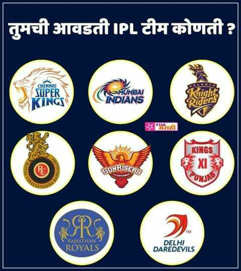 🏏IPL फॅन - Theit has it IPL cia aturait ? CHENNAI SUPER MUMBAI INDIANS Kuighs KINGS Riders KINGS SUNRISERS 2 . RAJASTHAN ROYALS DELHI DAREDEVILS - ShareChat