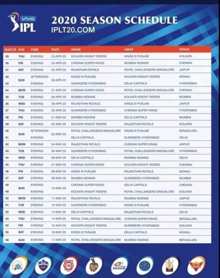IPL జోక్స్ - vivo 2020 SEASON SCHEDULE IPLT20 . COM 2020 SEAST MATCH DAY TIME AWAY VENUE KOLKATA THU FRI DATE 23 - APR - 20 24 - APR - 20 25 - A9 - 20 KINGSXOPURUAB MUMBAINIANS CHENNAI SAT EVENING EVENING EVENING AFTERNOON EVENING EVENING HOME KOLKATA KUGHT RIDERS CHENNAI SUPER KINGS FAJASTHAN ROYALS KONOS XI PUNJAB SUNSERS HYDERABAD CHENG SUPER KINGS ROYAL CULLENGERS BANGALORE KOLKATA KOHT RIDERS DEL CAPITALS JAIPUR MORAL HYDERABAD SUN 20 . 20 MON 21 - APR - 20 ROYAL CHALLENGERS BANGALORE CHENNAI MUMBAI JAIPUR TUE WED THU FRI SAT HYDERABAD MUMBAI KOLKATA BENGALURU SUN DELHI JAIPUR HYDERABAD DELHI MON TUE WED THU FRI SAT CHENNAI EVENING 25 - 20 MUMBAINONS KOLKATA KOHT RIDERS EVENING AA - 20 RAJASTHAN ROYALS KINGSX PURIAB EVENING APA - 20 SUNRISERS HYDERABAD CHEN SUPERKONGS EVENING 0 1 - MAY - 20 MUMBAI INDIANS DELHI CAPITALS EVENING 09 - MAY - 20 KOLKATA KNIGHT RIDERS RAJASTHAN ROYALS AFTERNOON ROYAL CHALLENGERS BANGALORE KINGS X PURUAB OS - MAY - 20 EVENING DEL CAPITALS SUNRISERS HYDERABAD EVENING - MAY - 20 RAJASTHAN ROYALS CHENNA SUPER KINGS EVENING 05 - MAY - 20 SUNRISERS HYDERABAD ROYAL CHALLENGERS BANGALORE EVENING 06 - MAY - 20 DELHI CAPITALS MUMBA INDIANS EVENING 07 - MAY - 20 CHENNAI SUPER KONGS KOLKATA OGGHT RIDERS EVENING 05 MAY 20 KINGSX PUNJAB RAJASTHAN ROYALS EVENING 05 MAY 20 MUMBAINOUNS SUNRISERS HYDERABAD EVENING CHENNAI SUPER KINGS DELHI CAPITALS 10 - MAY - 20 EVENING KOLKATA KNIGHT RIDERS ROYAL CHALLENGERS BANGALORE EVENING 1 - MAY - 20 RAJASTHAN ROYALS MUMBAI INDIANS EVENING 12 - MAY - 20 SUNRISERS HYDERABAD KINGSX PURUAB EVENING 13 - MAY 20 DELHI CAPITALS RAJASTHAN ROYALS EVENING - MAY - 20 ROYAL CHALLENGERS BANGALORE CHENI SUPER KINGS EVENING 15 MAY 20 KOUKATA KNIGHT RIDERS SUNRISERS HYDERABAD EVENING 16 - MAY - 20NGSX PUNJAB DELHI CAPITALS EVENING 17 - MAY 20 ROYAL CULLENGERS BANGALORE MUMBA INDIANS MOHALI MUMBAI SUN CHENNA KOLKATA JAIPUR 50 51 HYDERABAD DELHI MON TUE WED THU FRI SAT SUN BENGALURU KOLKATA MOHAL BENGALURU - ShareChat