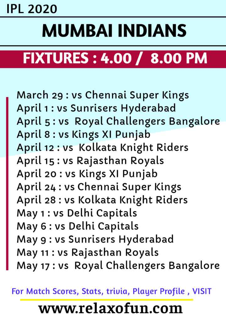 🔥 IPL 2020 ವೇಳಾಪಟ್ಟಿ - IPL 2020 MUMBAI INDIANS FIXTURES : 4 . 00 / 8 . 00 PM March 29 : vs Chennai Super Kings April 1 : vs Sunrisers Hyderabad April 5 : vs Royal Challengers Bangalore April 8 : vs Kings XI Punjab April 12 : Vs Kolkata Knight Riders April 15 : vs Rajasthan Royals April 20 : vs Kings XI Punjab April 24 : vs Chennai Super Kings April 28 : vs Kolkata Knight Riders May 1 : vs Delhi Capitals May 6 : vs Delhi Capitals May 9 : vs Sunrisers Hyderabad May 11 : vs Rajasthan Royals May 17 : vs Royal Challengers Bangalore For Match Scores , Stats , trivia , Player Profile , VISIT www . relaxofun . com - ShareChat