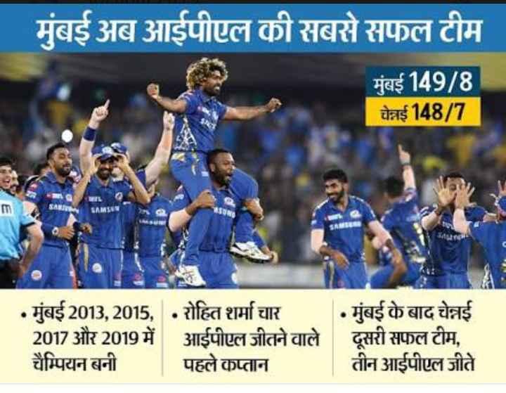 🏆 IPL: MI विजेता 🎉🎉🎉 - मुंबई अब आईपीएल की सबसे सफल टीम मुंबई 149 / 8 चेन्नई 148 / 7 | SA SAMSUN • मुंबई 2013 , 2015 , • रोहित शर्मा चार • मुंबई के बाद चेन्नई 2017 और 2019 में आईपीएल जीतने वाले दूसरी सफल टीम , चैम्पियन बनी पहले कप्तान । तीन आईपीएल जीते - ShareChat