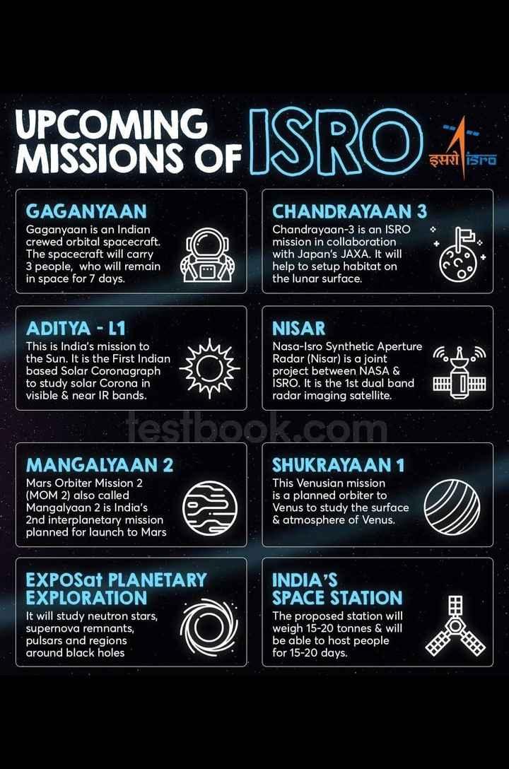ISRO - ShareChat
