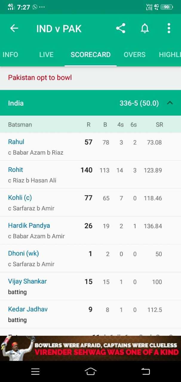 🏏India vs Pakistan🏏 - 46 7 : 27 9 . . . YOR 4690 + IND V PAK C A INFO LIVE SCORECARD OVERS HIGHLI Pakistan opt to bowl India 336 - 5 ( 50 . 0 ) - Batsman R B 4s 6s SR 57 78 3 2 73 . 08 Rahul c Babar Azam b Riaz Rohit c Riaz b Hasan Ali 140 113 14 3 123 . 89 Kohli ( c ) c Sarfaraz b Amir 77 65 7 0 118 . 46 26 19 2 Hardik Pandya c Babar Azam b Amir 1 136 . 84 1 2 0 0 50 Dhoni ( wk ) c Sarfaraz b Amir 15 15 10 100 Vijay Shankar batting 9 8 1 0 112 . 5 Kedar Jadhav batting BOWLERS WERE AFRAID , CAPTAINS WERE CLUELESS VIRENDER SEHWAG WAS ONE OF A KIND g - ShareChat