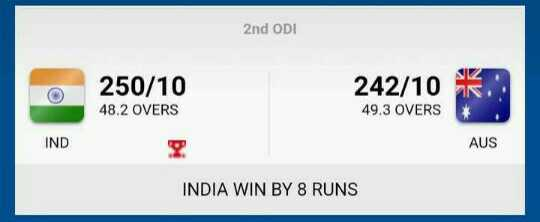 Ind vs Aus 2nd ODI - 2nd ODI 250 / 10 48 . 2 OVERS 242 / 10 49 . 3 OVERS IND AUS INDIA WIN BY 8 RUNS - ShareChat