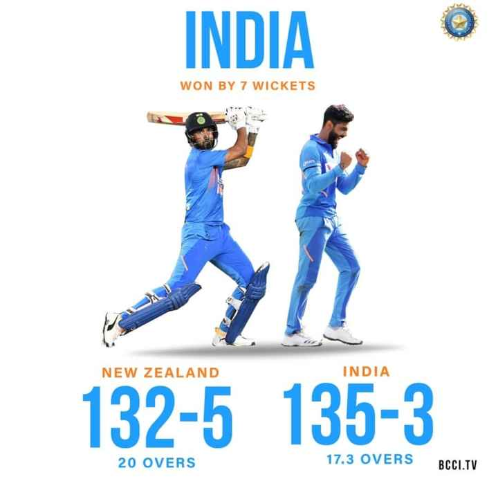🏏Ind vs NZ T20 - INDIA WON BY 7 WICKETS NEW ZEALAND INDIA 132 - 5 135 - 3 20 OVERS 17 . 3 OVERS BCCI . TV - ShareChat