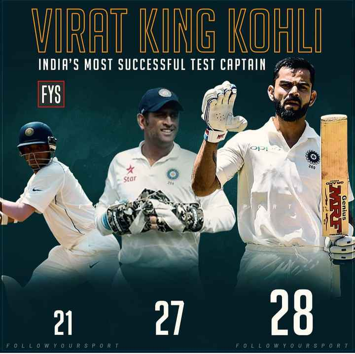 🏏 Ind vs WI - INDIA ' S MOST SUCCESSFUL TEST CAPTAIN FYS VOP Star GNVYO elor I Genius 21 27 28 FOLLOW YOUR SPORT FOLLOW YOUR SPORT - ShareChat