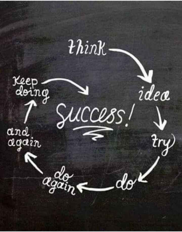📇Job ପୋର୍ଟାଲ - think Keep doing idea success ! and Z again try agina dok - ShareChat