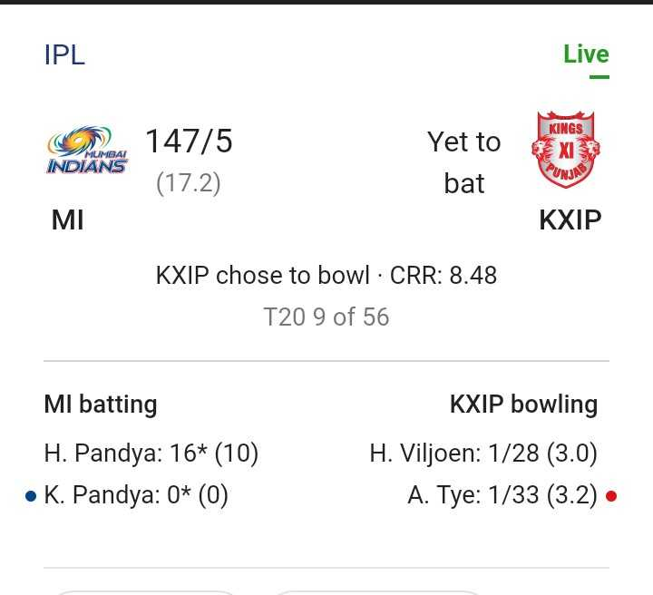🏏 KXIP 💗 vs MI 🔵 - IPL Live Yet to ISO 147 / 5 KINGS XI MUMBAI INDIANS UNI ( 17 . 2 ) bat MI KXIP KXIP chose to bowl · CRR : 8 . 48 T20 9 of 56 Ml batting H . Pandya : 16 * ( 10 ) • K . Pandya : 0 * ( 0 ) KXIP bowling H . Viljoen : 1 / 28 ( 3 . 0 ) A . Tye : 1 / 33 ( 3 . 2 ) • - ShareChat