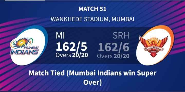 🏏MI vs SRH - MATCH 51 WANKHEDE STADIUM , MUMBAI MI SRH 162 / 5 162 / 6 MUMBAI 1625 16276 SUNRISERS INDIANS Overs 20 / 20 Overs 20 / 20 Match Tied ( Mumbai Indians win Super Over ) - ShareChat