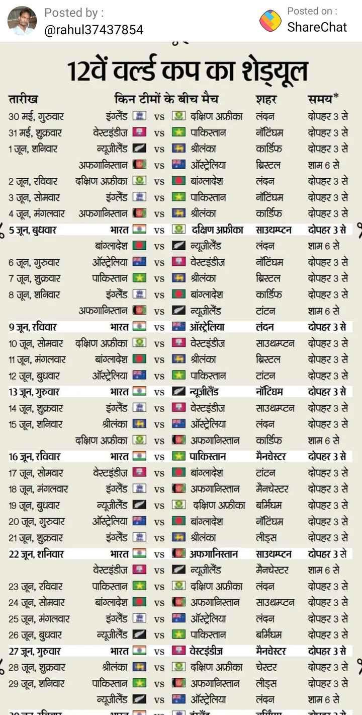 🏏 My Team-11 - Posted by : @ rahul37437854 Posted on : ShareChat 12वें वर्ल्ड कप का शेड्यूल नॉटिंघम तारीख किन टीमों के बीच मैच शहर समय * 30 मई , गुरुवार इंग्लैंड [ B ] vs [ 2 ] दक्षिण अफ्रीका लंदन । दोपहर 3 से 31 मई , शुक्रवार | वेस्टइंडीज | vs | पाकिस्तान दोपहर 3 से 1 जून , शनिवार न्यूजीलैंड vs 1 श्रीलंका कार्डिफ दोपहर 3 से | अफगानिस्तान L vs । ऑस्ट्रेलिया ब्रिस्टल शाम 6 से । 2 जून , रविवार दक्षिण अफ्रीका | vs । बांग्लादेश लंदन । दोपहर 3 से 3 जून , सोमवार इंग्लैंड [ E ] vs | पाकिस्तान नॉटिंघम दोपहर 3 से 4 जून , मंगलवार अफगानिस्तान | vs I श्रीलंका कार्डिफ दोपहर 3 से 15 जून , बुधवार भारत | | vs [ B ] दक्षिण अफ्रीका साउथम्प्टन दोपहर 3 से बांग्लादेश | vs न्यूजीलैंड लंदन शाम 6 से । | 6 जून , गुरुवार ऑस्ट्रेलिया | | vs | वेस्टइंडीज नॉटिंघम दोपहर 3 से | 7 जून , शुक्रवार पाकिस्तान | vs 1 श्रीलंका ब्रिस्टल दोपहर 3 से | 8 जून , शनिवार इंग्लैंड [ E ] vs । बांग्लादेश कार्डिफ दोपहर 3 से अफगानिस्तान L vs न्यूजीलैंड टांटन शाम 6 से । 9 जून , रविवार भारत | vs 1 ऑस्ट्रेलिया लंदन दोपहर 3 से 10 जून , सोमवार दक्षिण अफ्रीका | | vs । वेस्टइंडीज साउथम्प्टन । दोपहर 3 से 1 जून , मंगलवार बांग्लादेश | vs 1 श्रीलंका ब्रिस्टल दोपहर 3 से ऑस्ट्रेलिया । [ ] पाकिस्तान टांटन । दोपहर 3 से 13 जून , गुरुवार भारत | | vs न्यूजीलैंड नॉटिंघम दोपहर 3 से 14 जून , शुक्रवार इंग्लैंड [ E ] vs । वेस्टइंडीज साउथम्प्टन दोपहर 3 से 15 जून , शनिवार श्रीलंका | vs 1 ऑस्ट्रेलिया लंदन । दोपहर 3 से दक्षिण अफ्रीका | | vs । अफगानिस्तान कार्डिफ शाम 6 से । 16 जून , रविवार | भारत | vs | पाकिस्तान मैनचेस्टर दोपहर 3 से 17 जून , सोमवार वेस्टइंडीज | vs बांग्लादेश टांटन दोपहर 3 से 18 जून , मंगलवार इंग्लैंड [ E ] vs | अफगानिस्तान मैनचेस्टर दोपहर 3 से 19 जून , बुधवार न्यूजीलैंड vs [ 2 ] दक्षिण अफ्रीका बर्मिंघम दोपहर 3 से 20 जून , गुरुवार ऑस्ट्रेलिया | vs | बांग्लादेश | नॉटिंघम दोपहर 3 से 21 जून , शुक्रवार इंग्लैंड [ B ] vs श्रीलंका लीड्स दोपहर 3 से 22 जून , शनिवार भारत | vs L अफगानिस्तान साउथम्प्टन दोपहर 3 से वेस्टइंडीज | | vs I न्यूजीलैंड मैनचेस्टर शाम 6 से । 23 जून , रविवार पाकिस्तान | vs ] दक्षिण अफ्रीका लंदन । दोपहर 3 से 24 जून ,