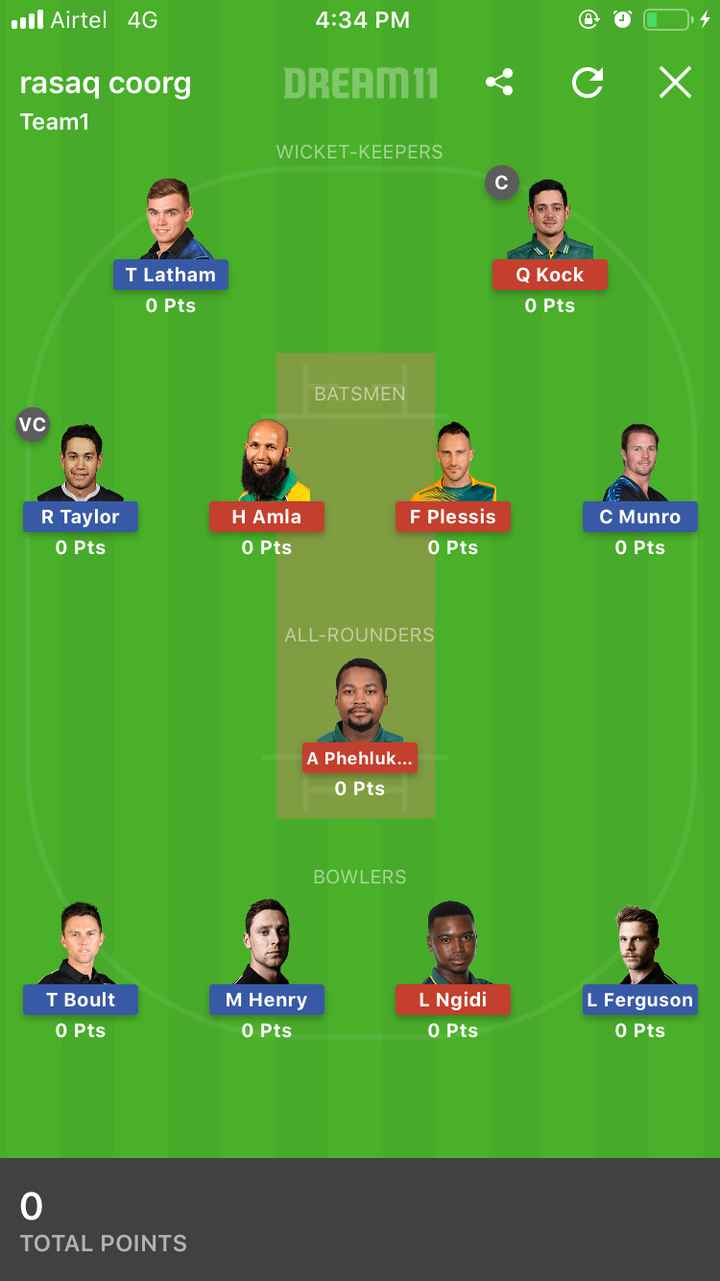 🏏NZ vs SA - . . . Airtel 4G 4 : 34 PM @ @ O4 rasaq coorg Team1 DREAM11 e X WICKET - KEEPERS T Latham Q Kock 0 Pts 0 Pts BATSMEN VC H Amla F Plessis C Munro R Taylor 0 Pts O Pts O Pts O Pts ALL - ROUNDERS A Phehluk . . . 0 Pts BOWLERS T Boult M Henry L Ferguson L Ngidi 0 Pts 0 Pts O Pts 0 Pts COTAL POINTS TOTAL POINTS - ShareChat