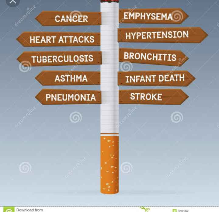 No Tobacco Day - CANCER EMPHYSEMAO dreamstime HEART ATTACKS HYPERTENSION TUBERCULOSIS BRONCHITIS istime ASTHMA INFANT DEATH PNEUMONIA STROKE Ofzomstime vicamstime Download from 70921800 - ShareChat