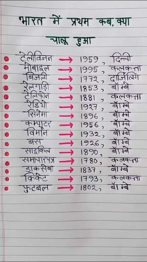 🎥 Online तैयारी वीडियो - ' भारत में प्रथम कब , क्या चालू हुआ टेलीविजन न959 , दिल्ली 1995 , कलकत्ता 1772 , दार्जिलिंग 1853 , बॉम्बे 1881 कलकत्ता 197 , बाम्ब 1896 , बाम्बे → 1956 , विनि → 1932 , बस 1926 , बाम्बे साइकिल 1890 . बॉम्बे समाचारपत्र 1780 . कलकत्ता डाकबा 18377 क्रिकेट 1793 , कलकत्ता फुटबलन 180२ , बॉम्बे - ShareChat