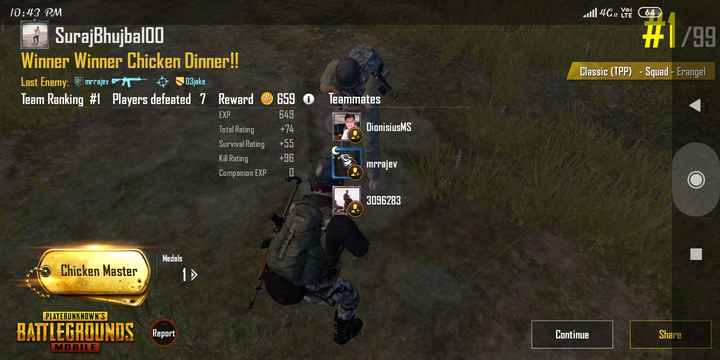 🔫PUBG Day - 10 : 43 PM 1110 4 Cut Yo 64 # 1 / 99 | $ SurajBhujbaloo Winner Winner Chicken Dinner ! ! Last Enemy : Umrrajevo Osjake Team Ranking # 1 Players defeated 7 Reward ® 659 O Classic ( TPP ) - Squad - Erangel Teammates 649 DionisiusMS EXP Total Rating Survival Rating Kill Rating Companion EXP + 74 + 55 + 91 mrrajev 3096283 Medals Chicken Master PLAYERUNKNOWN ' S BATTLEGROUNDS Report Continue Share MOBILE - ShareChat