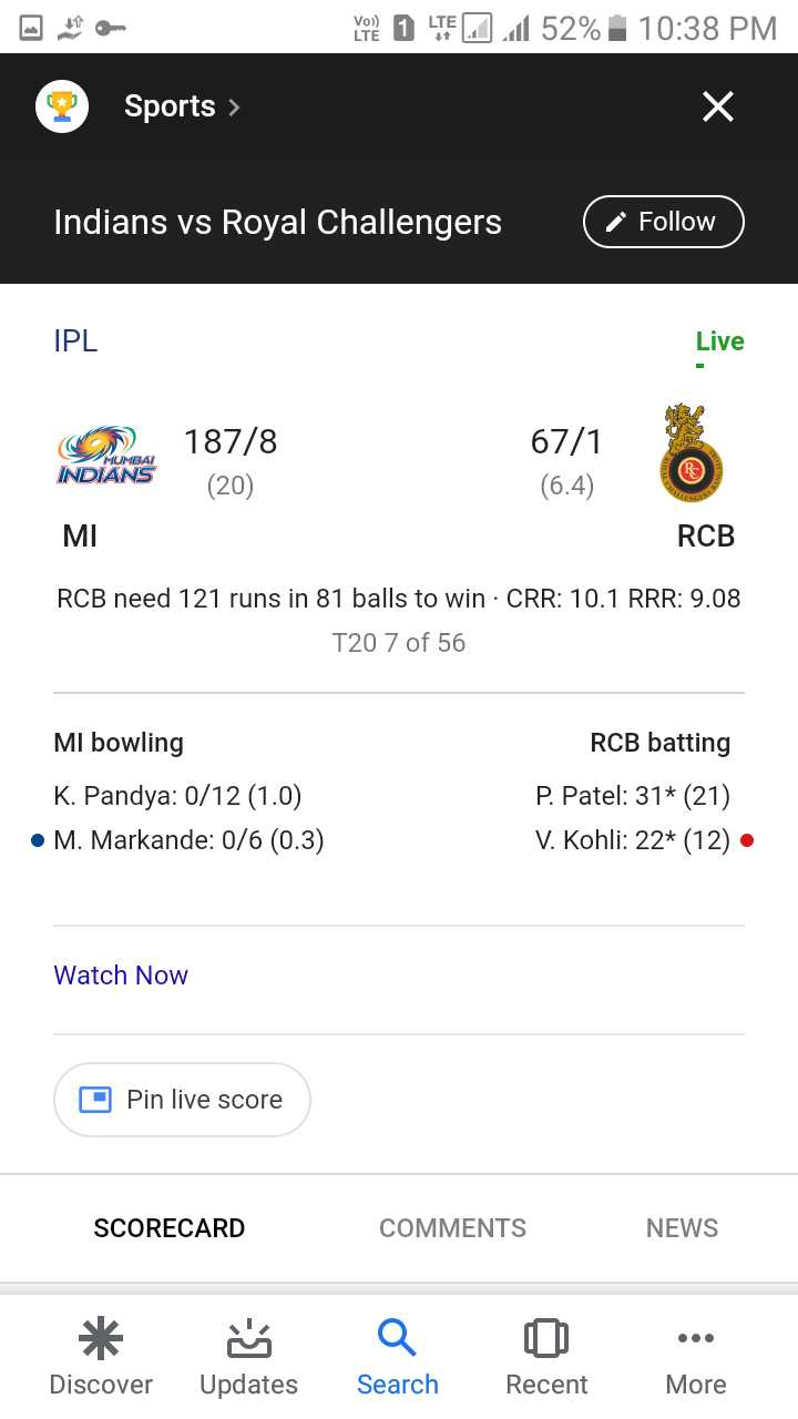 🏏 RCB ❤️ vs MI 🔵 - yo 1 52 % 10 : 38 PM Sports > Indians vs Royal Challengers Follow IPL Live 187 / 8 MUMBAI INDIANS 67 / 1 ( 6 . 4 ) MI RCB RCB need 121 runs in 81 balls to win · CRR : 10 . 1 RRR : 9 . 08 T20 7 of 56 MI bowling K . Pandya : 0 / 12 ( 1 . 0 ) • M . Markande : 0 / 6 ( 0 . 3 ) RCB batting P . Patel : 31 * ( 21 ) V . Kohli : 22 * ( 12 ) • Watch Now O Pin live score SCORECARD COMMENTS со NEWS Discover Updates Search Recent More - ShareChat