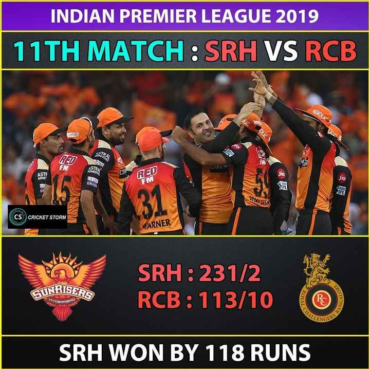 RCB vs SRH - INDIAN PREMIER LEAGUE 2019 11TH MATCH : SRH VS RCB NEROLAC OLAC 11 orthy Sestra ASTE GRADE GRADO RED FM CS CRICKET STORM MARNER SRH : 231 / 2 RCB : 113 / 10 SUNRISER ROYAL LORE VORAR ANGALO CHAL LLENG CERS BS SRH WON BY 118 RUNS - ShareChat