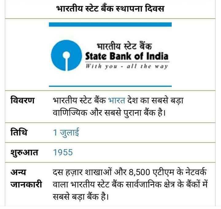 SBI स्थापना दिवस - भारतीय स्टेट बैंक स्थापना दिवस भारतीय स्टेट बैंक State Bank of India With you all the way विवरण भारतीय स्टेट बैंक भारत देश का सबसे बड़ा वाणिज्यिक और सबसे पुराना बैंक है । तिथि 1 जुलाई शुरुआत 1955 अन्य दस हज़ार शाखाओं और 8 , 500 एटीएम के नेटवर्क जानकारी वाला भारतीय स्टेट बैंक सार्वजानिक क्षेत्र के बैंकों में सबसे बड़ा बैंक है । - ShareChat