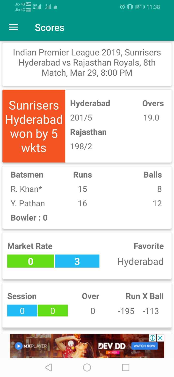 🏏 SRH 🧡 vs RR 💜 - Jio 4G VoLTE Jio 4G VoLTE @ 0 31 11 : 38 = Scores Indian Premier League 2019 , Sunrisers Hyderabad vs Rajasthan Royals , 8th Match , Mar 29 , 8 : 00 PM Overs 19 . 0 Sunrisers Hyderabad Hyderabad 201 / 5 won by 5 Rajasthan wkts 198 / 2 Batsmen Runs Balls R . Khan * 15 Y . Pathan 16 Bowler : 0 Market Rate Favorite 0 3 Hyderabad Session 0 Over 0 Run X Ball - 195 - 113 0 OX MXPLAYER DEV DD WATCH NOW HINDI BMKLAVER O DEV DD Haveno O O - ShareChat