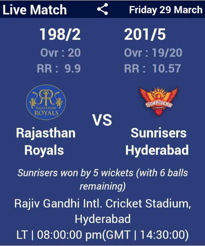 🔶 SRH vs RR 💙 - < Live Match 198 / 2 Ovr : 20 RR : 9 . 9 Friday 29 March 201 / 5 Ovr : 19 / 20 RR : 10 . 57 BISERS SUNRISES RAJASTHAN ROYALS CARE VS Rajasthan Sunrisers Royals Hyderabad Sunrisers won by 5 wickets ( with 6 balls _ remaining ) Rajiv Gandhi Intl . Cricket Stadium , Hyderabad LT08 : 00 : 00 pm ( GMT | 14 : 30 : 00 ) - ShareChat