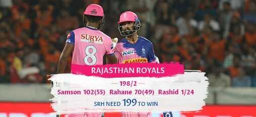 🏏SRH vs RR - SURYA RAJASTHAN ROYALS — 198 / 2 Samson 102 ( 55 ) Rahane 70 ( 49 ) Rashid 1 / 24 SRH NEED 199 TO WIN - ShareChat