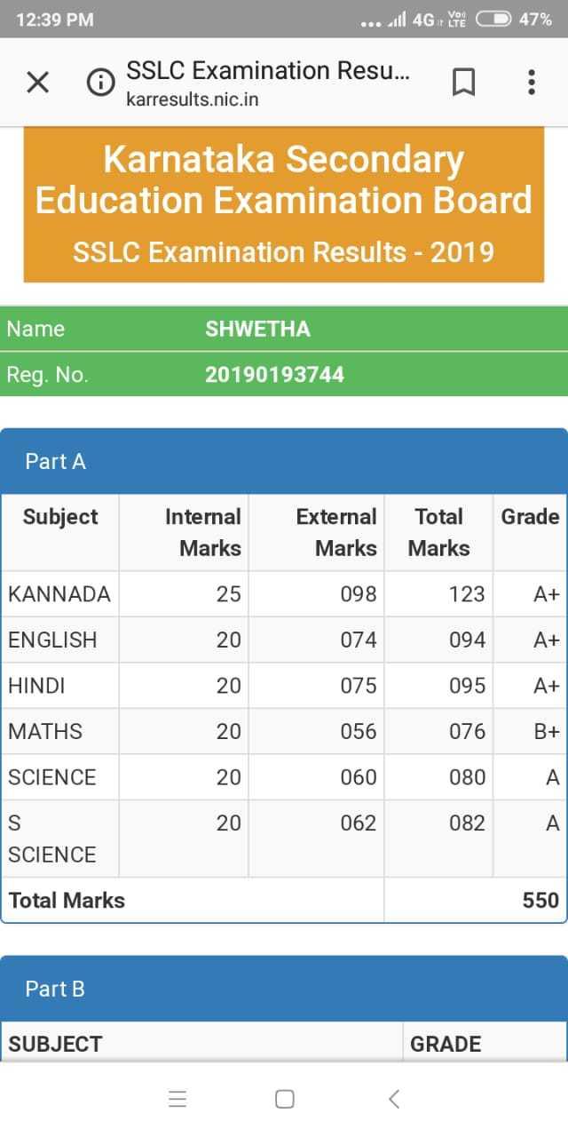 SSLC ಫಲಿತಾಂಶ - 12 : 39 PM . . . 4G you o 47 % SSLC Examination Resu . . . karresults . nic . in 0 : Karnataka Secondary Education Examination Board SSLC Examination Results - 2019 Name Reg . No . SHWETHA 20190193744 Part A Subject Internal Marks External Total Marks Marks Grade KANNADA ENGLISH 25 20 20 20 HINDI 098 0 74 075 056 060 062 123 094 095 076 080 082 A + A + A + B + A A MATHS SCIENCE 20 s SCIENCE Total Marks 550 Part B SUBJECT GRADE - ShareChat