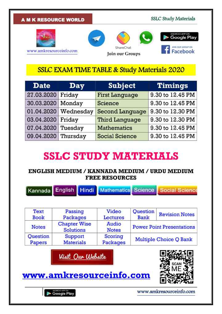🔖 SSLC & PUC Tips - AMK RESOURCE WORLD SSLC Study Materials AMK o ANDROID APP ON Google Play Google Play JOIN OUR GROUP ON www . amkresourceinfo . com ShareChat Join our Groups Facebook SSLC EXAM TIME TABLE & Study Materials 2020 Date Day Subject Timings 27 . 03 . 2020 Friday First Language 9 . 30 to 12 . 45 PM 30 . 03 . 2020 Monday Science 9 . 30 to 12 . 45 PM 01 . 04 . 2020 Wednesday Second Language 9 . 30 to 12 . 30 PM 03 . 04 . 2020 Friday Third Language 9 . 30 to 12 . 30 PM 07 . 04 . 2020 Tuesday Mathematics 9 . 30 to 12 . 45 PM 09 . 04 . 2020 Thursday Social Science 9 . 30 to 12 . 45 PM SSLC STUDY MATERIALS ENGLISH MEDIUM / KANNADA MEDIUM / URDU MEDIUM FREE RESOURCES Kannada English Hindi Mathematics Science Social Science Text Book Question Bank Revision Notes Notes Passing Packages Chapter Wise Solutions Support Materials Video Lectures Audio Notes Scoring Packages Power Point Presentations Question Papers Multiple Choice Q Bank Visit Our Website SCAN IA MEUS www . amkresourceinfo . com THEW ANDROID APP ON Google Play www . amkresourceinfo . com - ShareChat