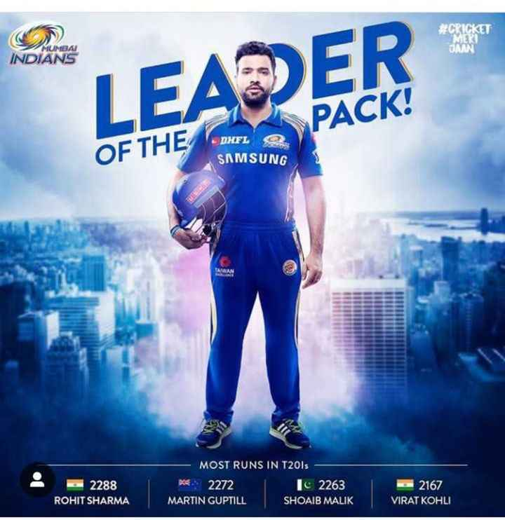 Super Hero Wallpaper - # CRICKET JANN MUMBAI INDIANS LEADER PACK ! OF THE DEL - DHFL SAMSUNG TARAAD IIIIIIIIII III MOST RUNS IN T20ls 12288 ROHIT SHARMA * 2272 MARTIN GUPTILL C 2263 SHOAIB MALIK 2167 VIRAT KOHLI - ShareChat