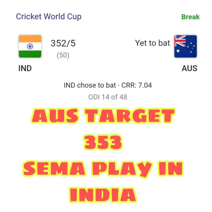 🏏WC Score live - Cricket World Cup Break 352 / 5 Yet to bat • 352 / 5 ( 50 ) IND AUS IND chose to bat · CRR : 7 . 04 ODI 14 of 48 AUS TARGET 353 SEMA PLAY IN INDIA - ShareChat