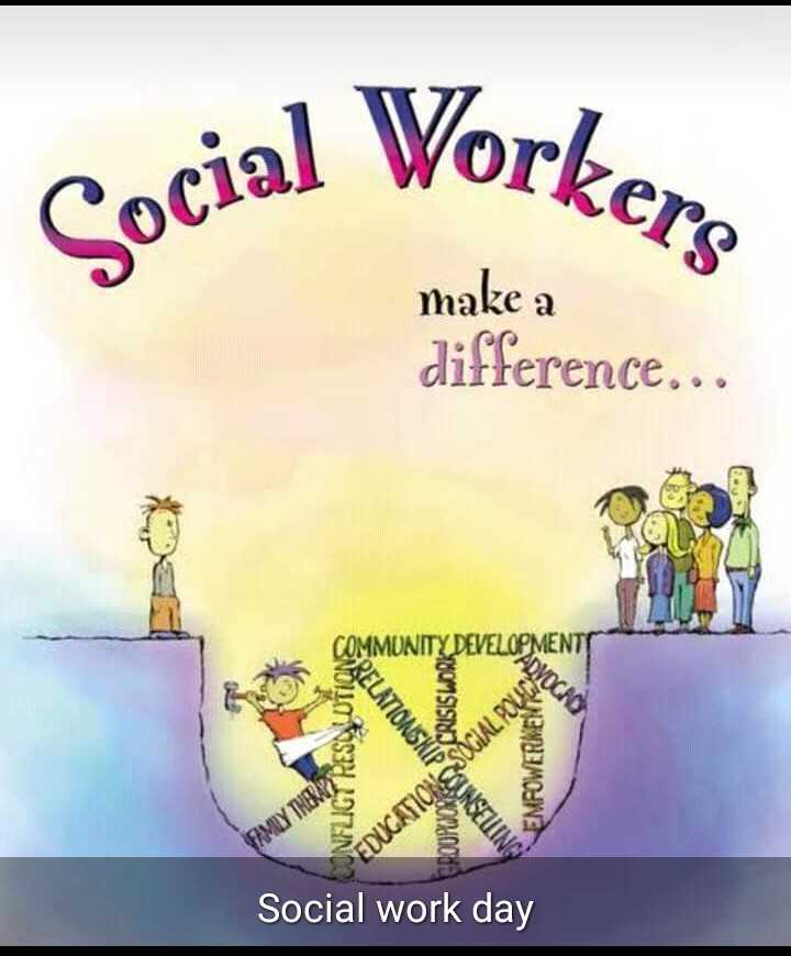 World Soil Day - cial Worker make a difference . . . COMMUNITY DEVELOPMENTS CT RESOLUTIONS CRISIS WORK EMPOWERMEN Social work day - ShareChat