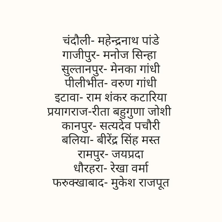 बीजेपी उम्मीदवारों की सूची जारी - चंदौली - महेन्द्रनाथ पांडे गाजीपुर - मनोज सिन्हा सुल्तानपुर - मेनका गांधी पीलीभीत - वरुण गांधी इटावा - राम शंकर कटारिया प्रयागराज - रीता बहुगुणा जोशी कानपुर - सत्यदेव पचौरी बलिया - बीरेंद्र सिंह मस्त रामपुर - जयप्रदा धौरहरा - रेखा वर्मा फरुखाबाद - मुकेश राजपूत - ShareChat