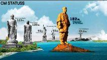ಸರ್ದಾರ್ ವಲ್ಲಭಭಾಯಿ ಪಟೇಲ್ ಹುಟ್ಟುಹಬ್ಬ - CM STATUSS CM STATUSS - ShareChat