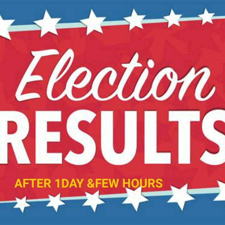 election india - Election RESULTS AFTER 1 DAY & FEW HOURS - ShareChat