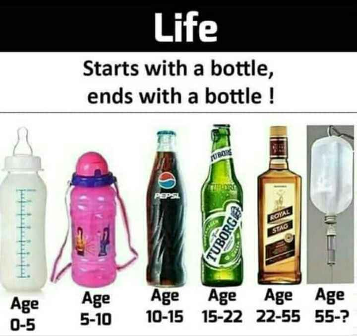 😅 best memes - Life Starts with a bottle , ends with a bottle ! PEPSI ROYAL STAG ( TUBORG Age 0 - 5 Age 5 - 10 Age 10 - 15 Age Age Age 15 - 22 22 - 55 55 - ? - ShareChat