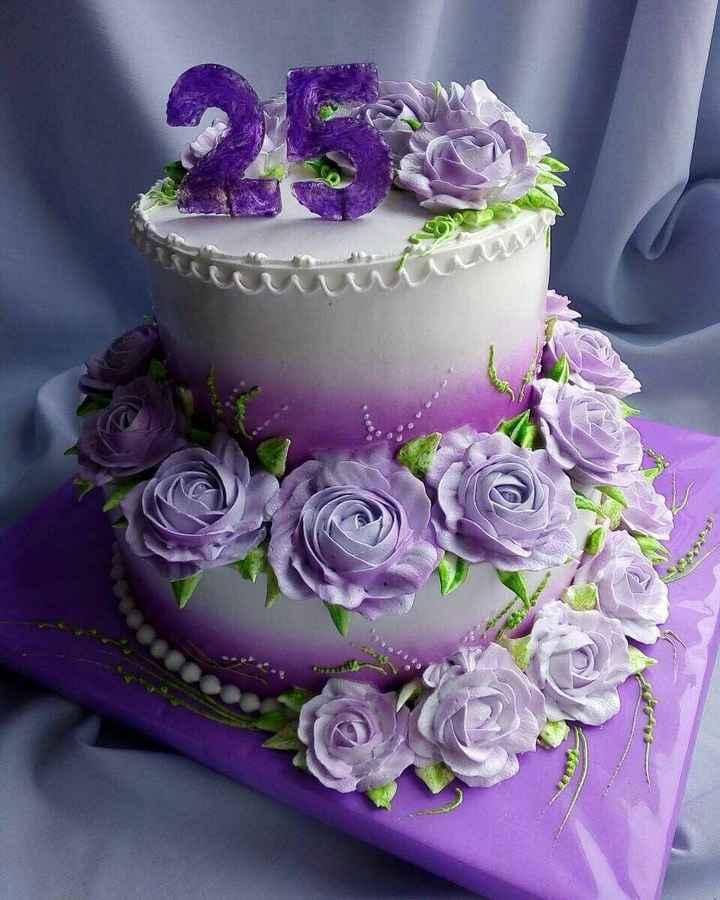 birthday images - ShareChat