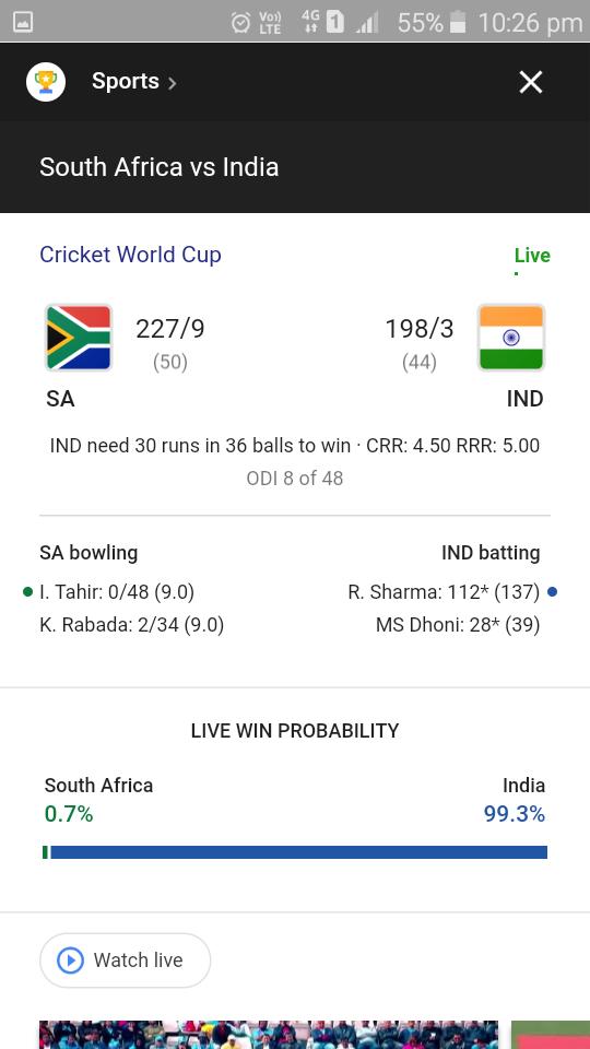 🏏 ಮ್ಯಾಚ್ ಲೈವ್ ಸ್ಕೋರ್ - @ VOR 4 1 55 % í 10 : 26 pm Sports > South Africa vs India Cricket World Cup Live 227 / 9 ( 50 ) 198 / 3 ( 44 ) SA IND IND need 30 runs in 36 balls to win · CRR : 4 . 50 RRR : 5 . 00 ODI 8 of 48 SA bowling • 1 . Tahir : 0 / 48 ( 9 . 0 ) K . Rabada : 2 / 34 ( 9 . 0 ) IND batting R . Sharma : 112 * ( 137 ) MS Dhoni : 28 + ( 39 ) LIVE WIN PROBABILITY South Africa 0 . 7 % India 99 . 3 % Watch live - ShareChat