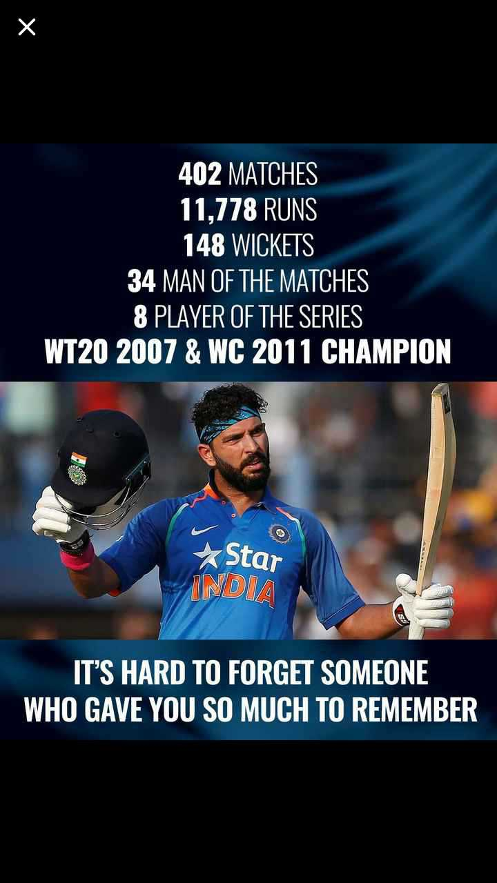 cricket - 402 MATCHES 11 , 778 RUNS 148 WICKETS 34 MAN OF THE MATCHES 8 PLAYER OF THE SERIES WT20 2007 & WC 2011 CHAMPION Star INDIA IT ' S HARD TO FORGET SOMEONE WHO GAVE YOU SO MUCH TO REMEMBER - ShareChat