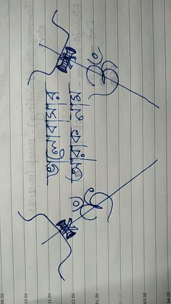 হর হর মহাদেব  🕉 - ShareChat