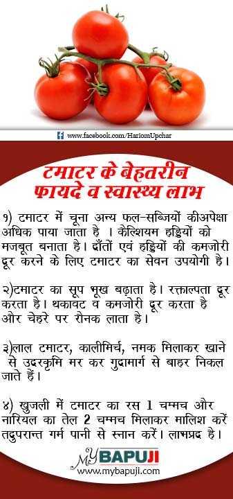 dewangan ji - www . facebook . com / HariomUpchar टमाटर के बेहतरीन फायदे व स्वास्थ्य लाभ १ ) टमाटर में चूना अन्य फल - सब्जियों कीअपेक्षा अधिक पाया जाता है । कैल्शियम हड्डियों को मजबूत बनाता है । दाँतों एवं हड्डियों की कमजोरी दूर करने के लिए टमाटर का सेवन उपयोगी है । २ ) टमाटर का सूप भूख बढ़ाता है । रक्ताल्पता दूर करता है । थकावट व कमजोरी दूर करता हे और चेहरे पर रौनक लाता है । ३ ) लाल टमाटर , कालीमिर्च , नमक मिलाकर खाने | से उदरकृमि मर कर गुदामार्ग से बाहर निकल जाते हैं । ४ ) खुजली में टमाटर का रस 1 चम्मच और नारियल का तेल 2 चम्मच मिलाकर मालिश करें तदुपरान्त गर्म पानी से स्नान करें । लाभप्रद है । MYBAPUJI www . mybapuji . com - ShareChat