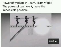 Multi Screen Video - Power of working in Team , Team Work ! The power of teamwork , make the impossible possible ! 0 : 05 vi . . Power of working in Team , Team Work ! The power of teamwork , make the impossible possible ! 0 . . . 0 : 01 . . . - ShareChat