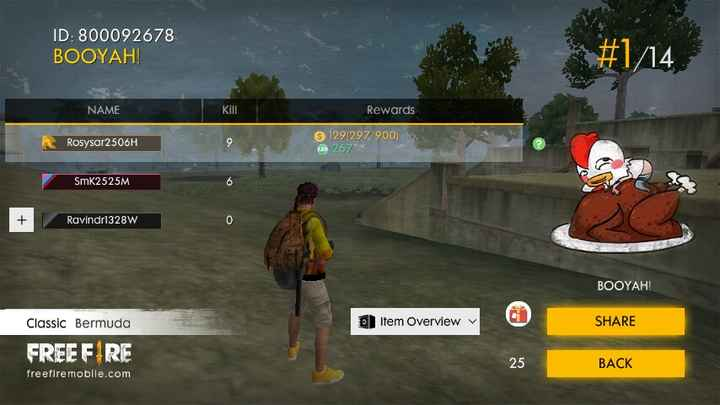 games - ID : 800092678 BOOYAH ! # 1 / 14 NAME Kill Rewards $ 1291297 / 900 ) x 267 Rosysar2506H Smk2525M Ravindr1328W BOOYAH ! 0 Item Overview SHARE Classic Bermuda FREE FIRE freefire mobile . com BACK - ShareChat