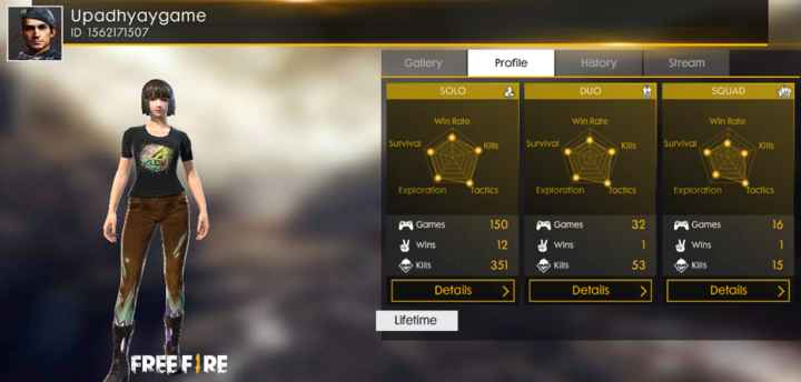 garena free fire - Upadhyaygame ID : 1562171507 Gallery Profile History Stream SOLO DUO * SQUAD Win Rate Win Rate Win Rate Survival Kills Survival Kills Survival Kills Exploration Tactics Exploration Tactics Exploration Tactics 32 16 PA Games y Wins - Sa Kills _ 150 12 351 > Games Wins Kills Details 53 > PA Games y Wins Spy Kills Details Details 15 > Lifetime FREE FIRE - ShareChat