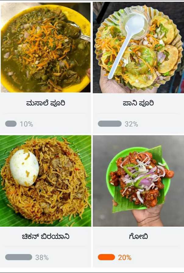 good evening  - ಮಸಾಲೆ ಪೂರಿ ಪಾನಿ ಪೂರಿ 10 % 32 % ಚಿಕನ್ ಬಿರಯಾನಿ ಗೋಬಿ 38 % 20 % - ShareChat